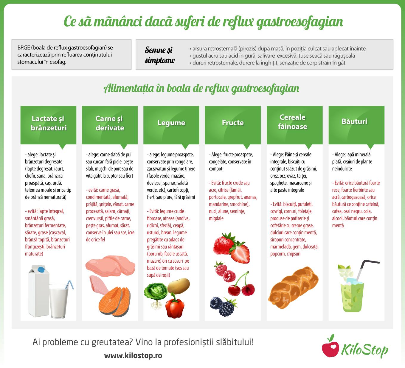 Alimente recomandate in artrita reumatoida - Farmacia Ta - Farmacia Ta