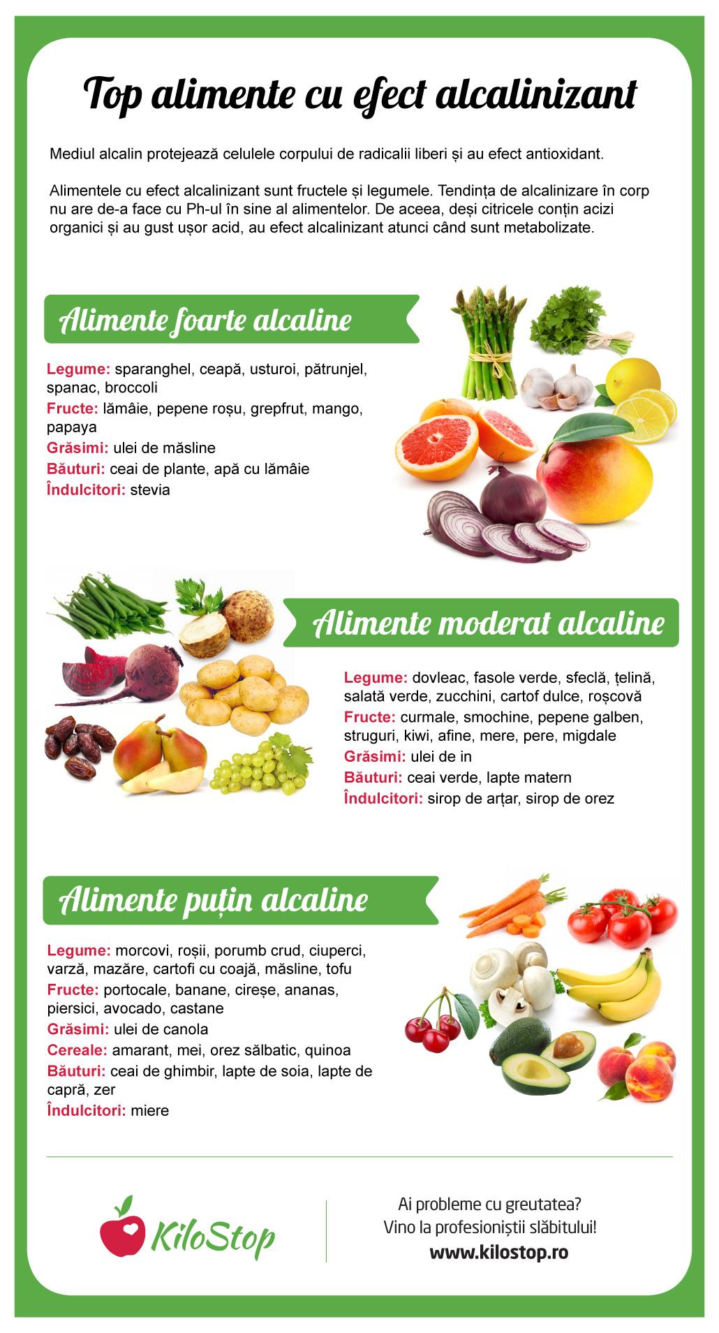 Top 10 alimente alcaline, pentru o sanatate de fier
