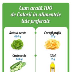 calorii