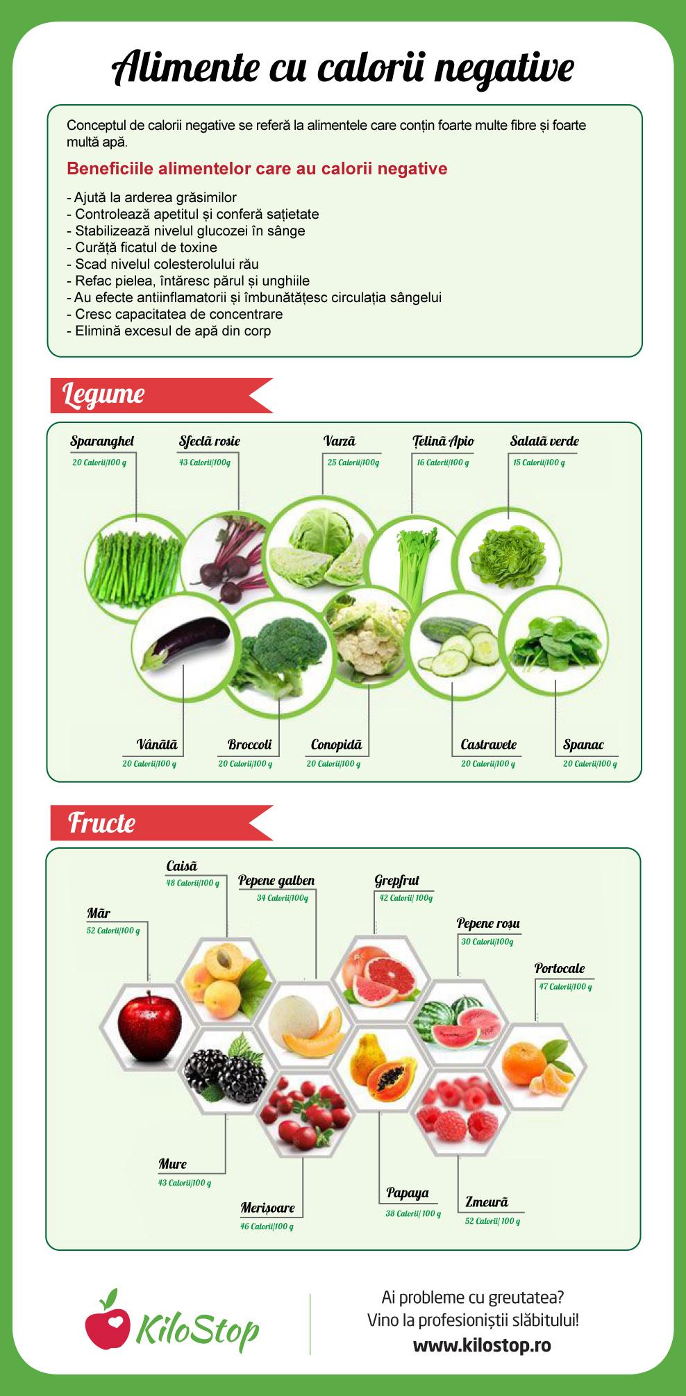 Top 5 alimente care ajută la combaterea celulitei