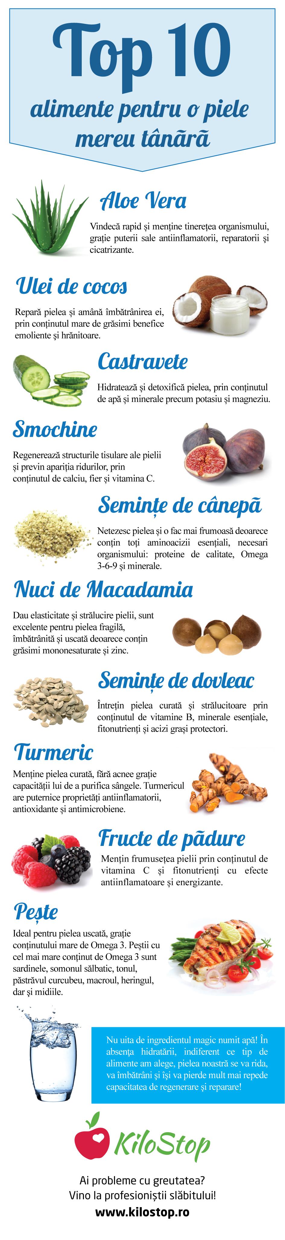 Top 10 alimente pentru o piele tanara