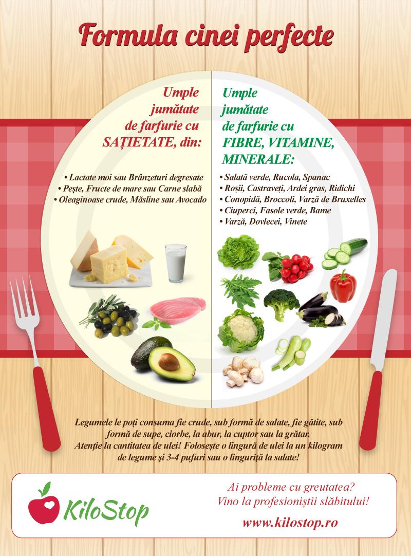Top 25 cele mai bune alimente care combat celulita